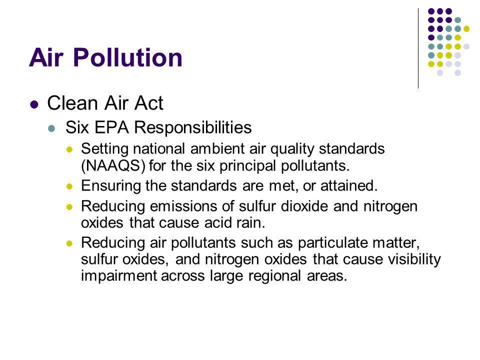 Air Pollution Clean Air Act Six EPA Responsibilities