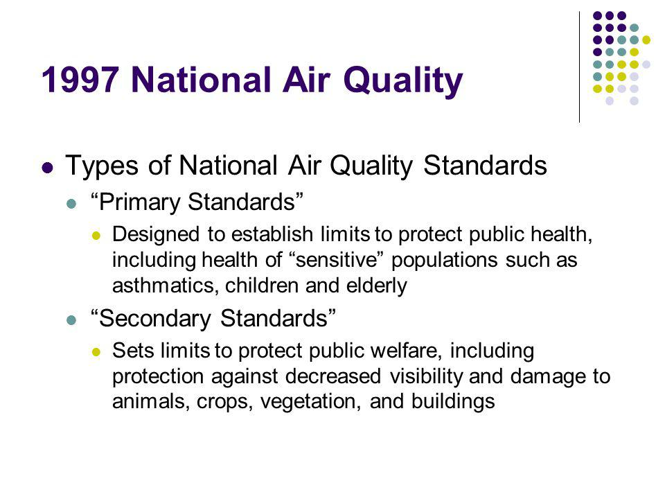 1997 National Air Quality Types of National Air Quality Standards