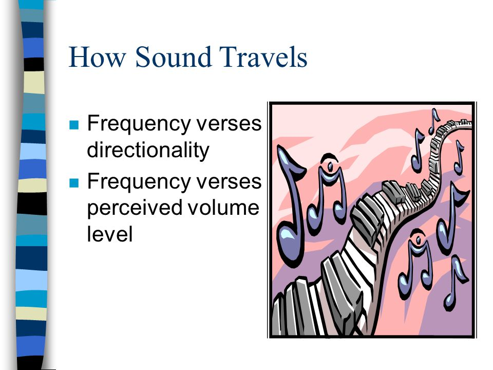 How Sound Travels Frequency verses directionality