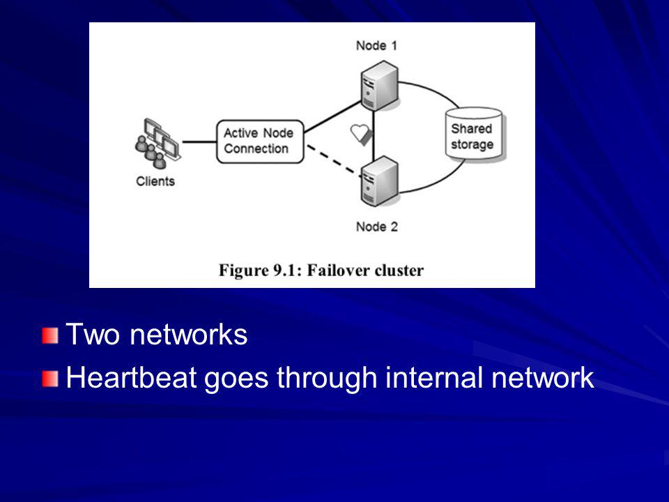 Two networks Heartbeat goes through internal network