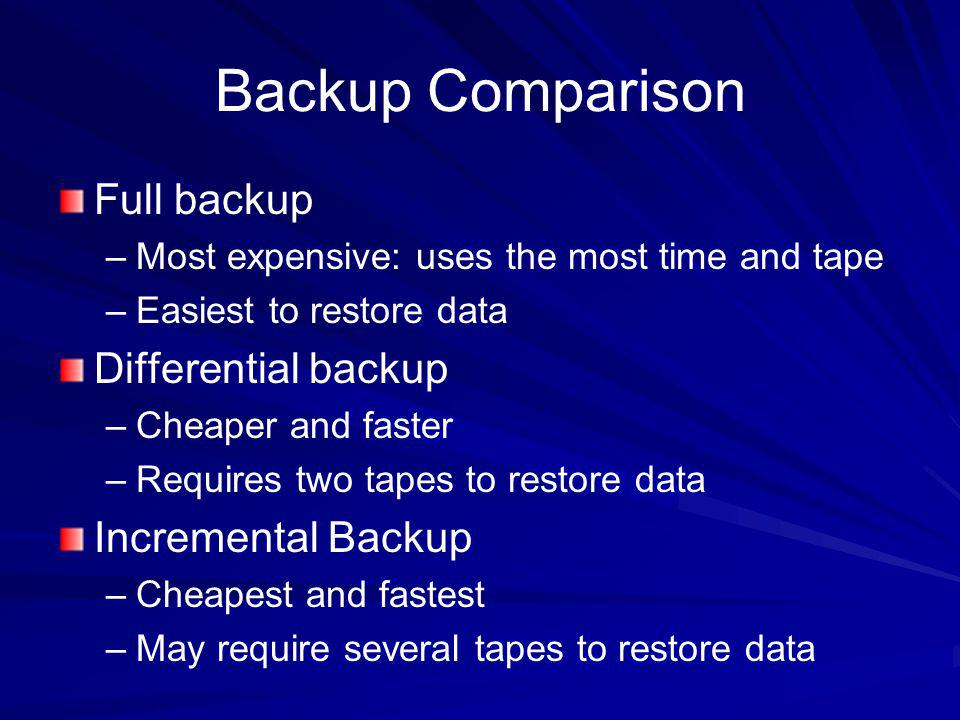 Backup Comparison Full backup Differential backup Incremental Backup