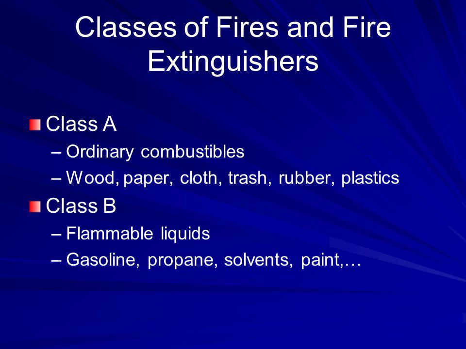 Classes of Fires and Fire Extinguishers