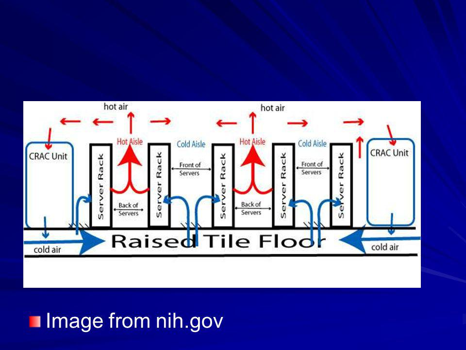 Image from nih.gov