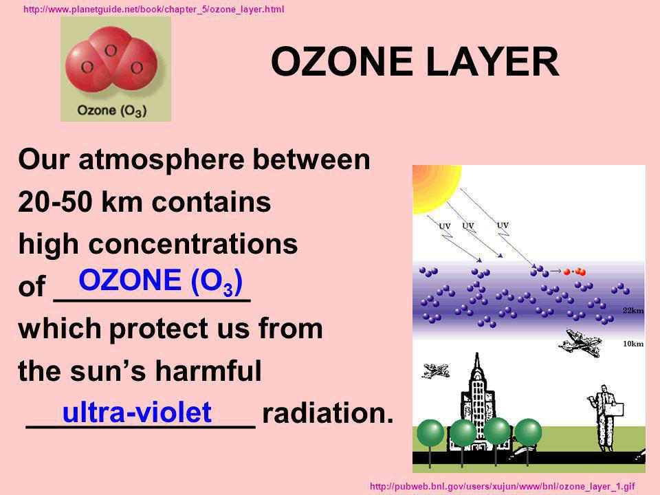 OZONE LAYER Our atmosphere between 20-50 km contains