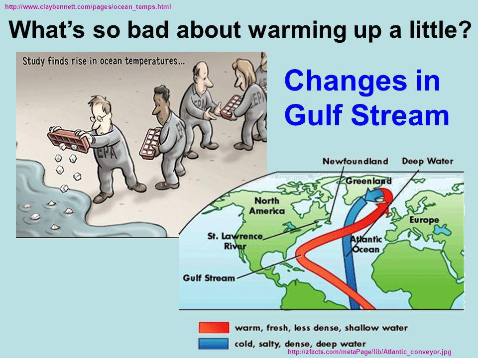 Changes in Gulf Stream What's so bad about warming up a little