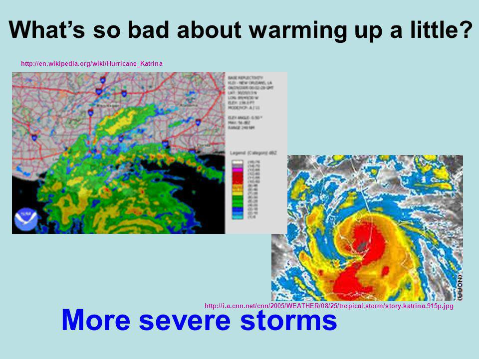More severe storms What's so bad about warming up a little