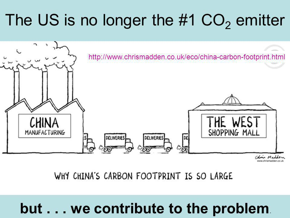 The US is no longer the #1 CO2 emitter