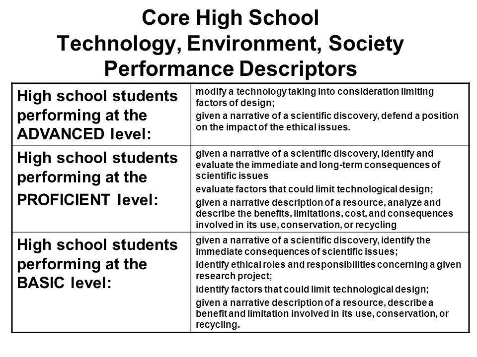 Core High School Technology, Environment, Society Performance Descriptors