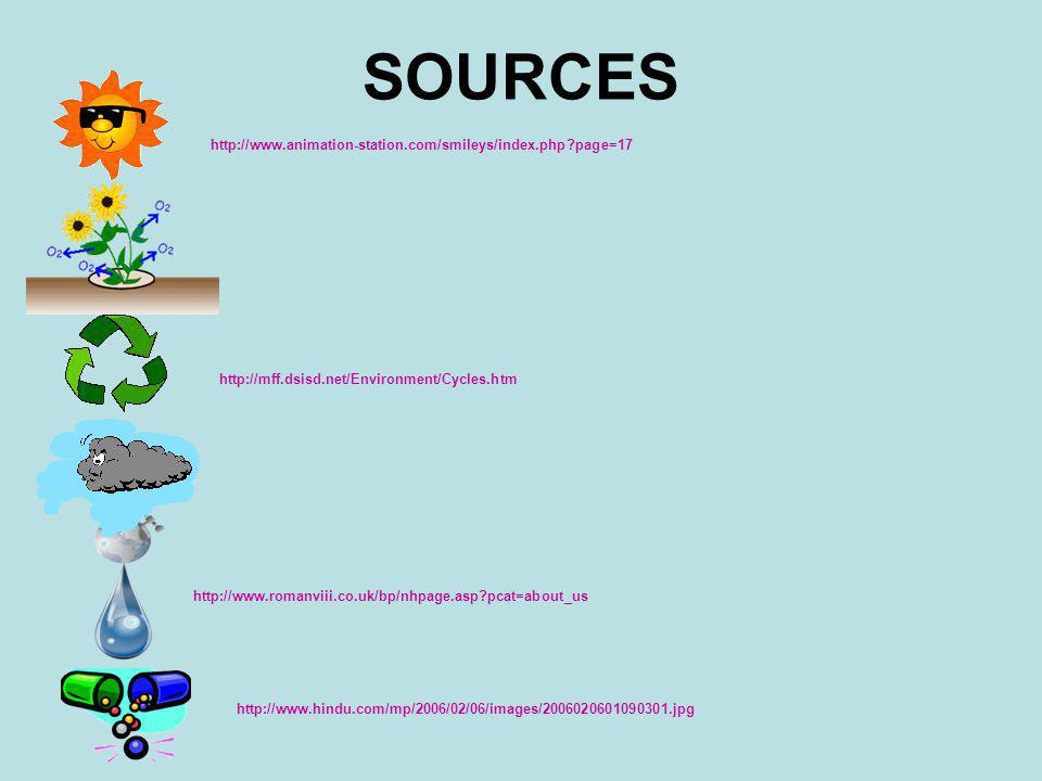 SOURCES http://www.animation-station.com/smileys/index.php page=17