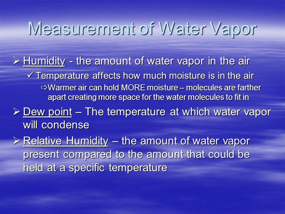 Measurement of Water Vapor