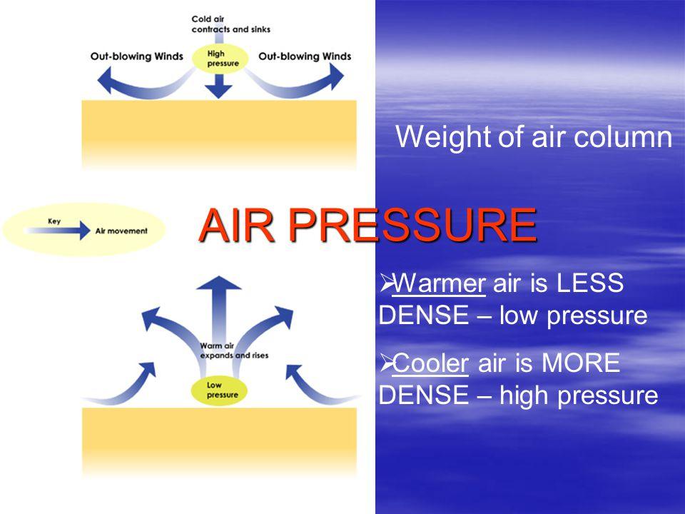 AIR PRESSURE Weight of air column