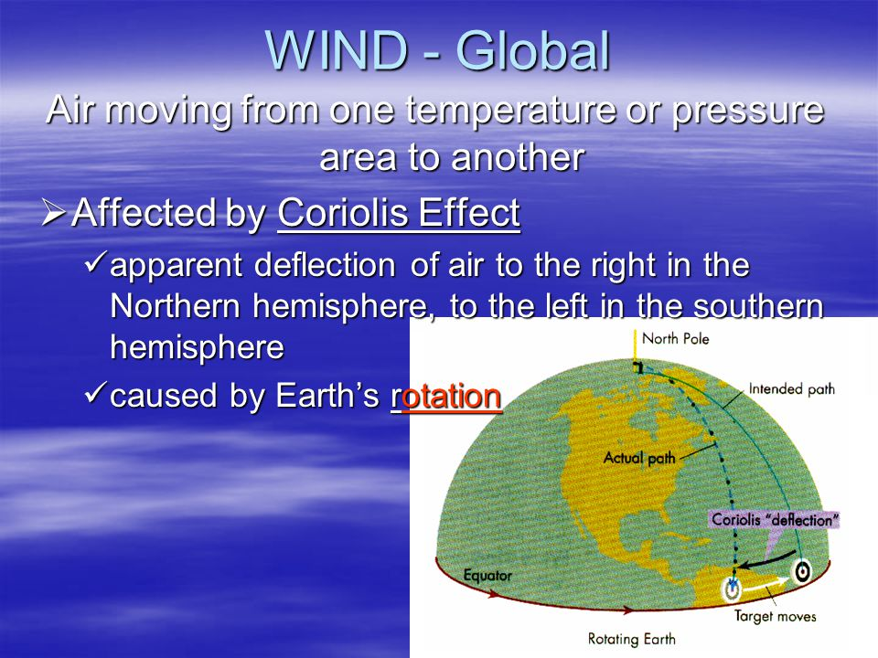 Air moving from one temperature or pressure area to another