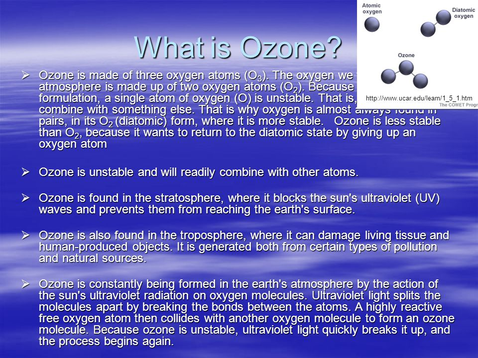 What is Ozone