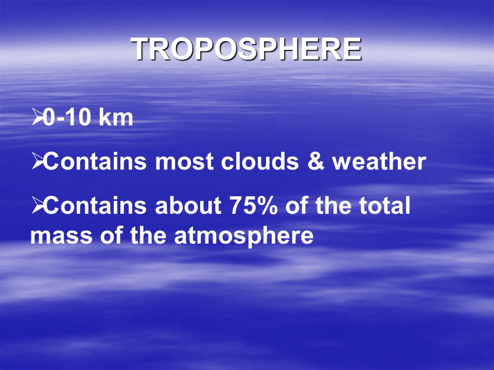 TROPOSPHERE 0-10 km Contains most clouds & weather