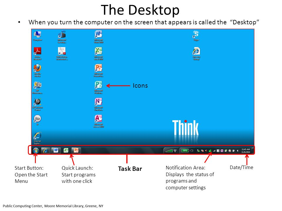 The Desktop When you turn the computer on the screen that appears is called the Desktop Icons. Start Button:
