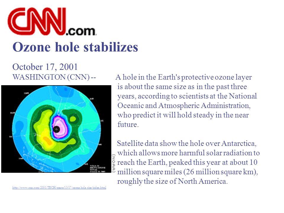 Ozone hole stabilizes October 17, 2001
