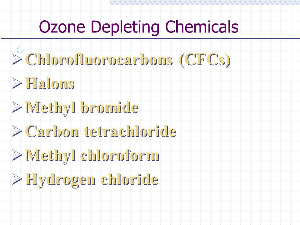 Ozone Depleting Chemicals