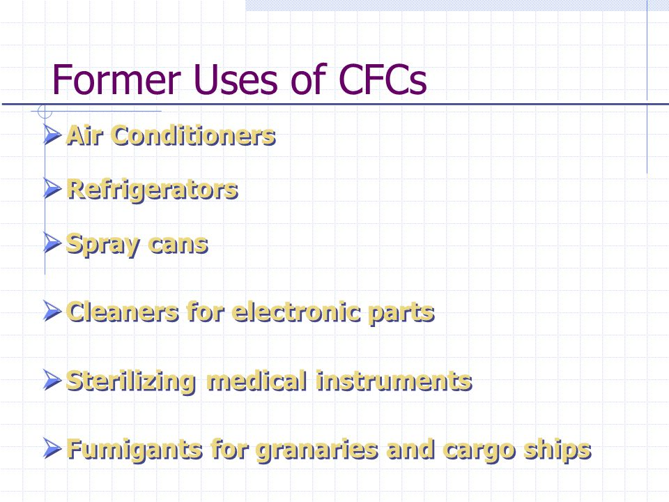 Former Uses of CFCs Air Conditioners Refrigerators Spray cans