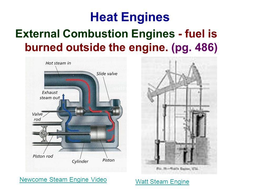 Heat Engines External Combustion Engines - fuel is burned outside the engine. (pg. 486) Newcome Steam Engine Video.