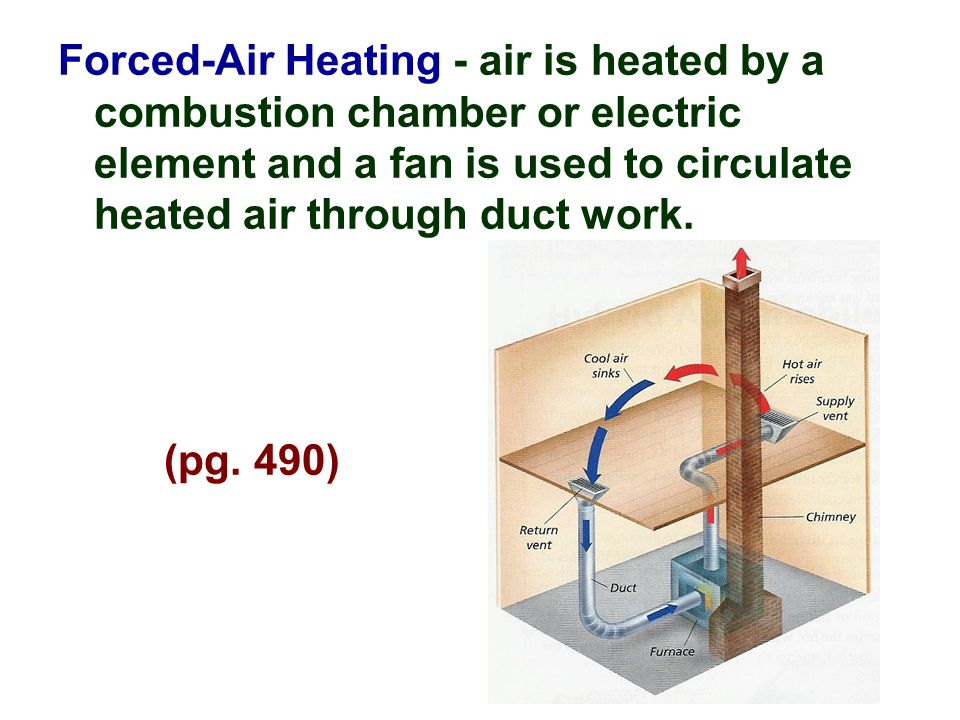 Forced-Air Heating - air is heated by a combustion chamber or electric element and a fan is used to circulate heated air through duct work.