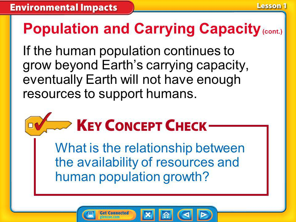 population resources and environment relationship
