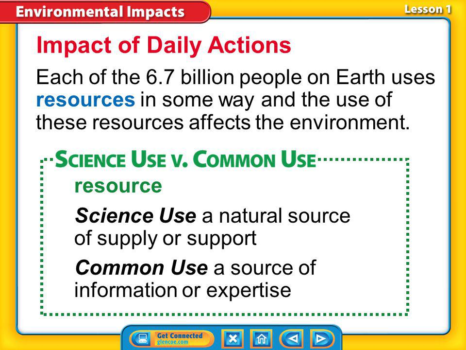 Impact of Daily Actions