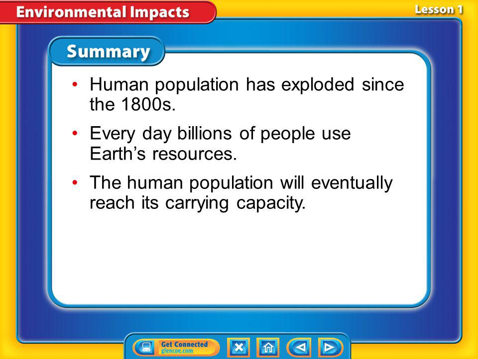 Human population has exploded since the 1800s.