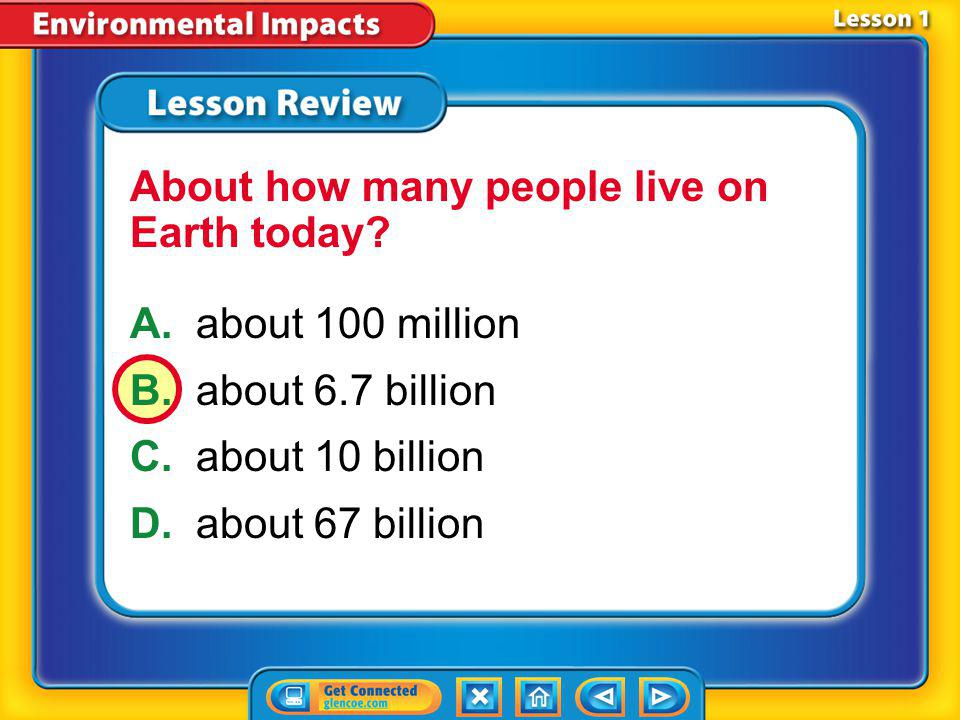 About how many people live on Earth today