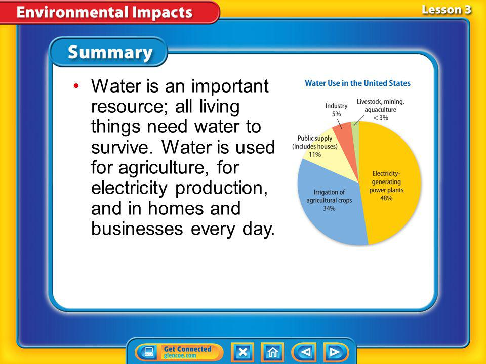 Water is an important resource; all living things need water to survive. Water is used for agriculture, for electricity production, and in homes and businesses every day.