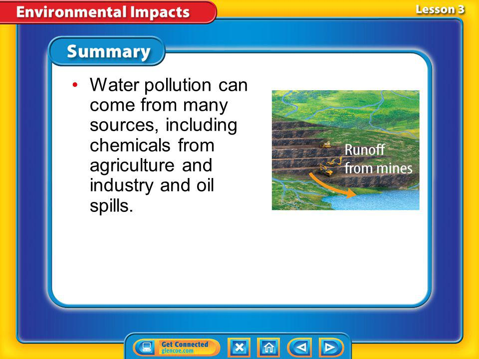 Water pollution can come from many sources, including chemicals from agriculture and industry and oil spills.