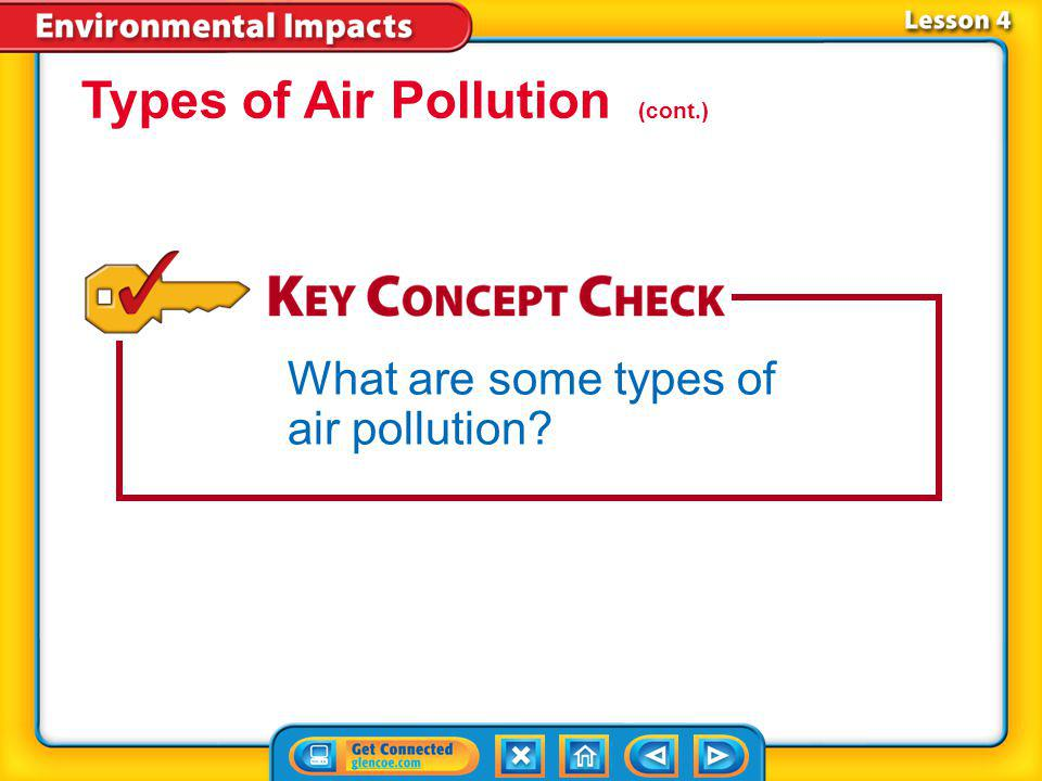 Types of Air Pollution (cont.)