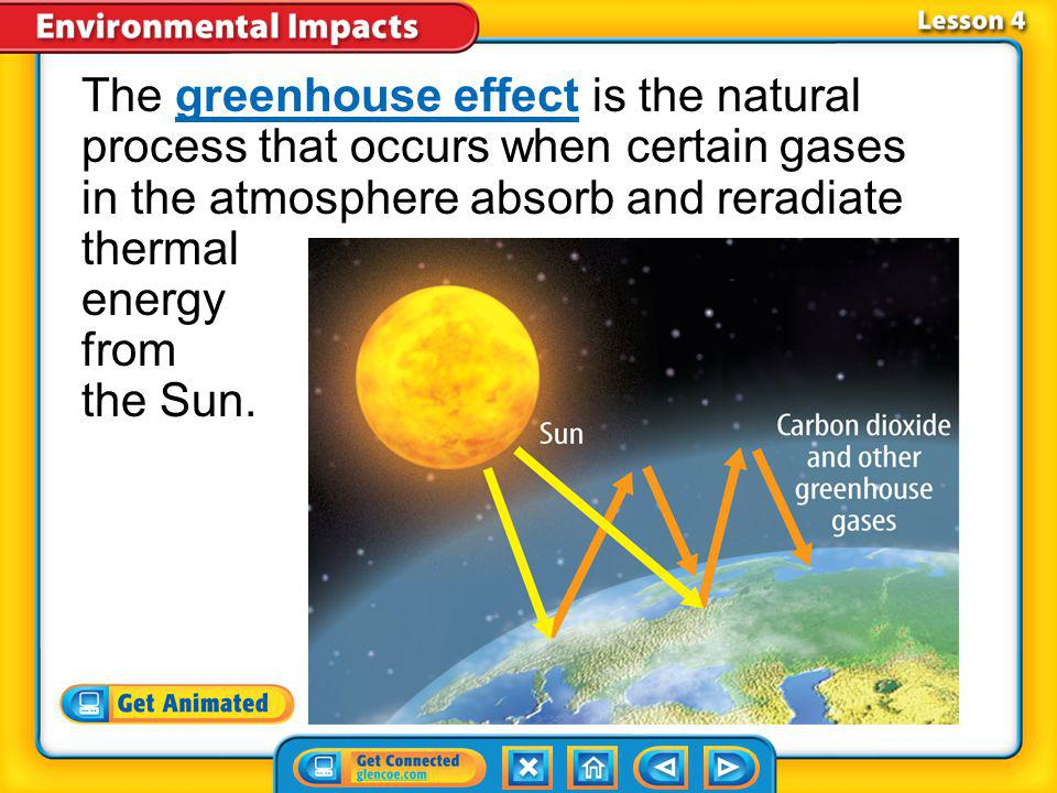 The greenhouse effect is the natural process that occurs when certain gases in the atmosphere absorb and reradiate thermal energy from the Sun.