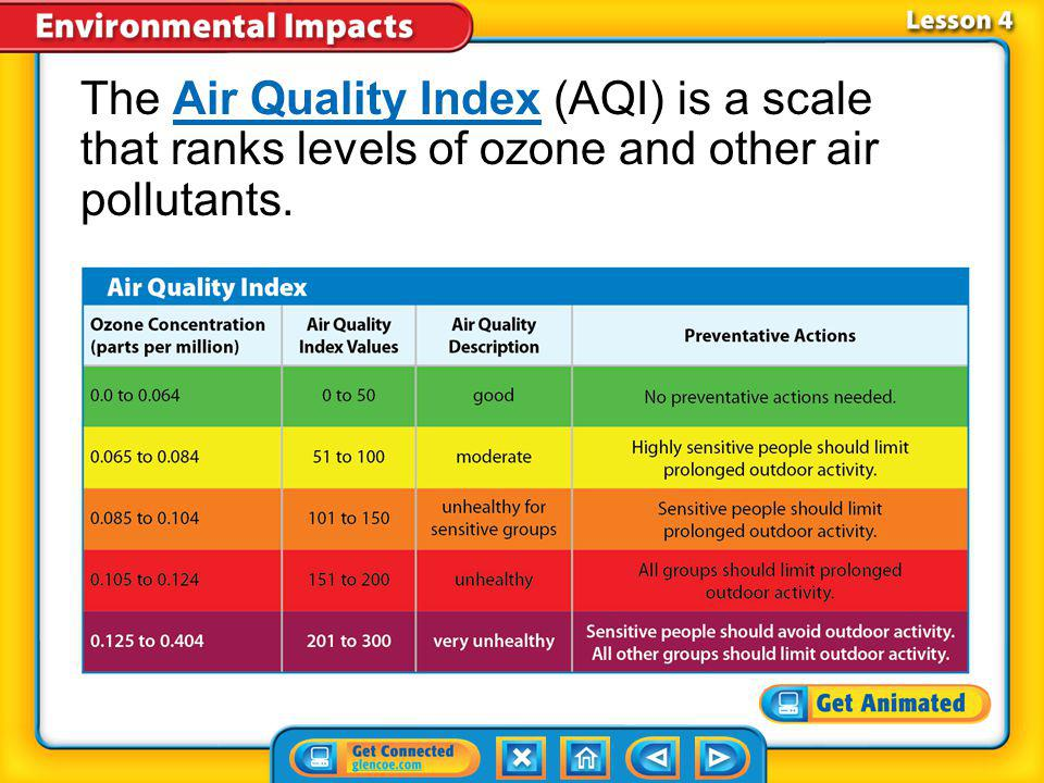 The Air Quality Index (AQI) is a scale that ranks levels of ozone and other air pollutants.