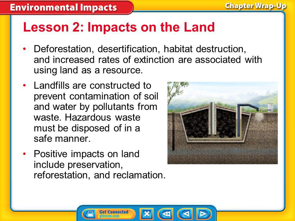 Lesson 2: Impacts on the Land