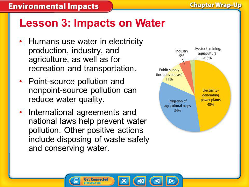 Lesson 3: Impacts on Water