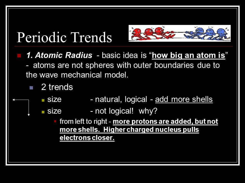 Periodic Trends 2 trends