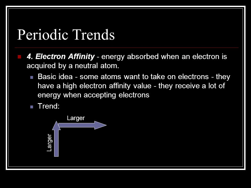 Periodic Trends 4. Electron Affinity - energy absorbed when an electron is acquired by a neutral atom.