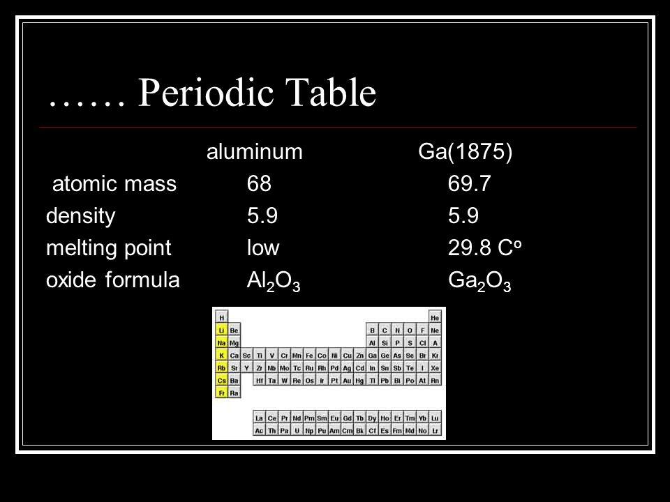 …… Periodic Table aluminum Ga(1875) atomic mass 68 69.7