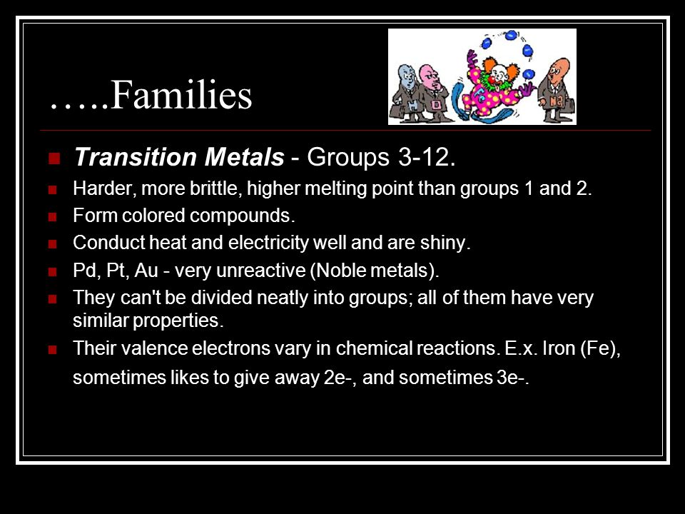 …..Families Transition Metals - Groups 3-12.