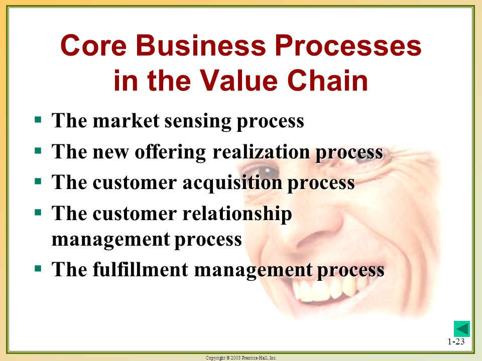 Core Business Processes in the Value Chain