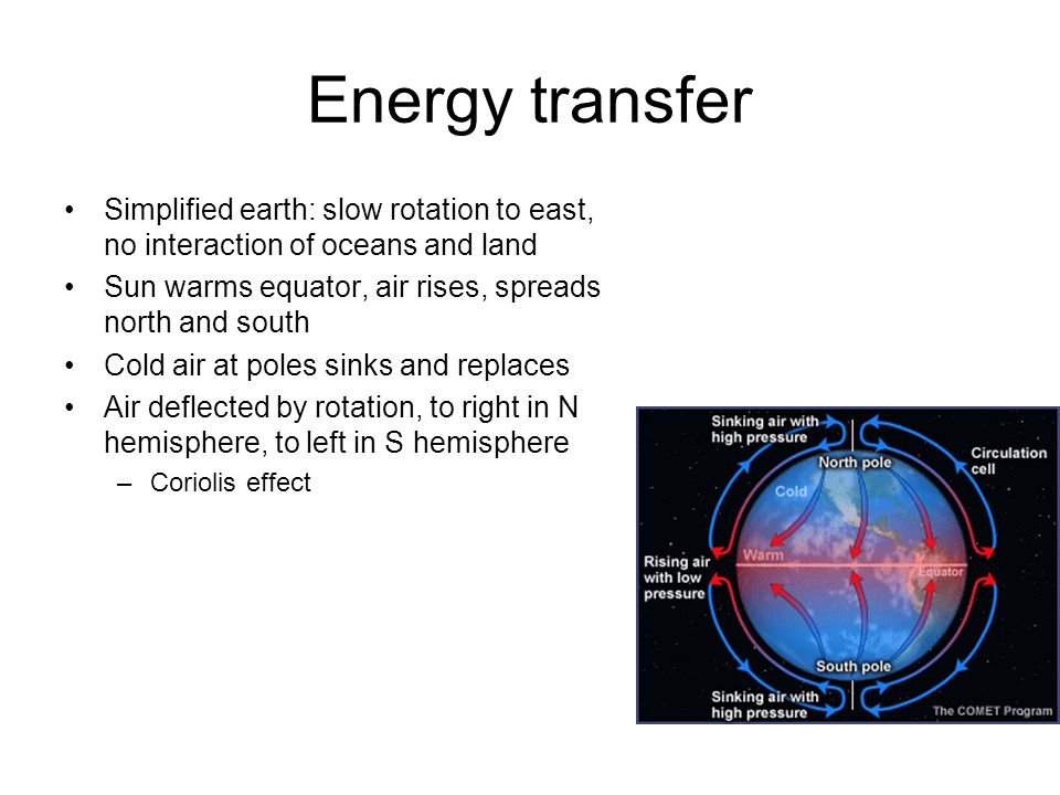Energy transfer Simplified earth: slow rotation to east, no interaction of oceans and land. Sun warms equator, air rises, spreads north and south.