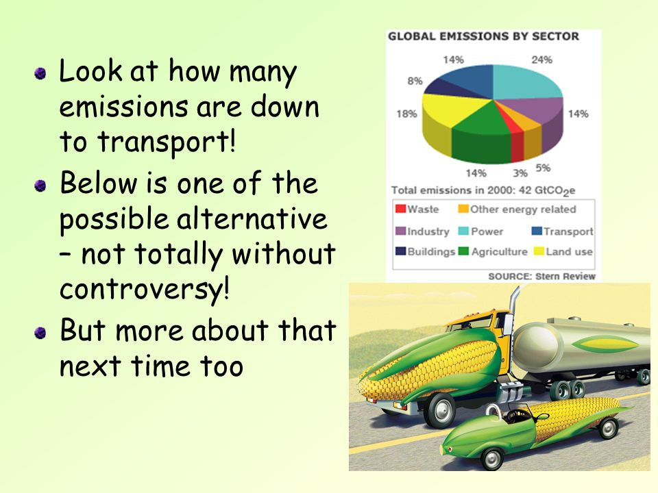 Look at how many emissions are down to transport!