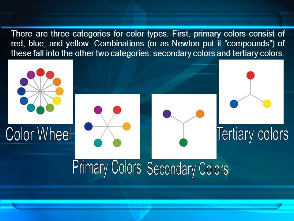 Color Wheel Tertiary colors Primary Colors Secondary Colors