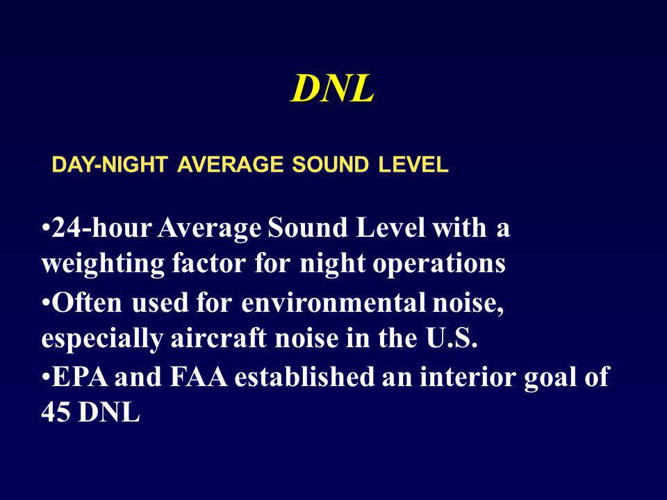 DNL DAY-NIGHT AVERAGE SOUND LEVEL. 24-hour Average Sound Level with a weighting factor for night operations.