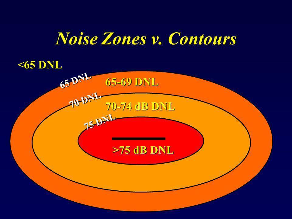 Noise Zones v. Contours <65 DNL 65-69 DNL 70-74 dB DNL