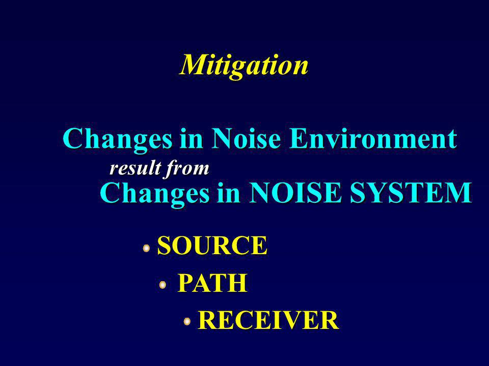 Changes in Noise Environment Changes in NOISE SYSTEM