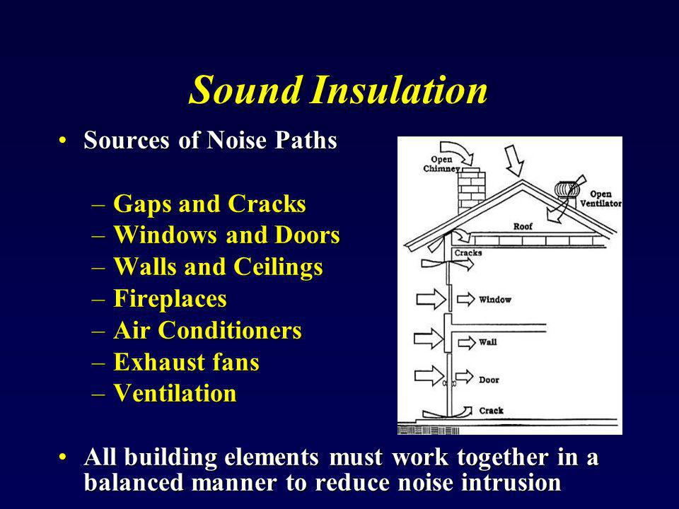 Sound Insulation Sources of Noise Paths Gaps and Cracks