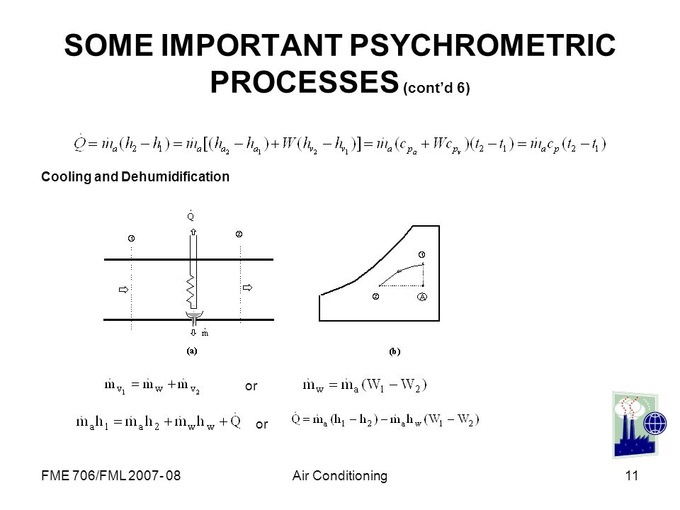 SOME IMPORTANT PSYCHROMETRIC PROCESSES (cont'd 6)