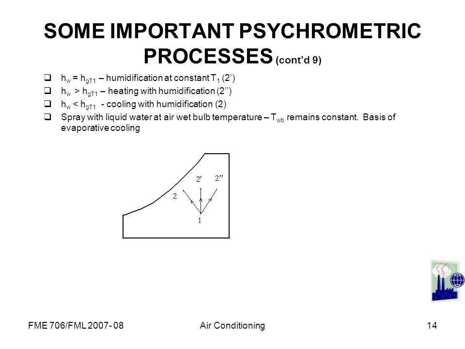 SOME IMPORTANT PSYCHROMETRIC PROCESSES (cont'd 9)