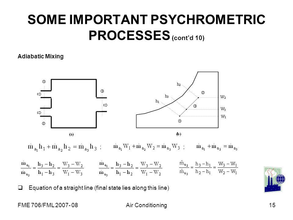 SOME IMPORTANT PSYCHROMETRIC PROCESSES (cont'd 10)